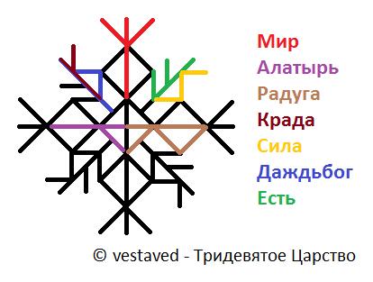 5916975_16535216_m (414x313, 6Kb)