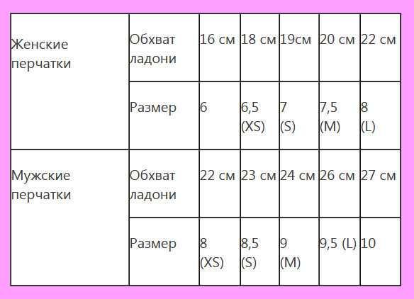 tablica-razmerov-perchatok (584x422, 23Kb)