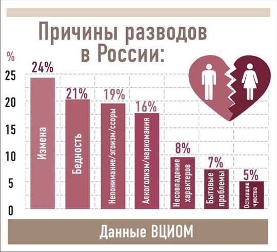 statistika-dumat-seks