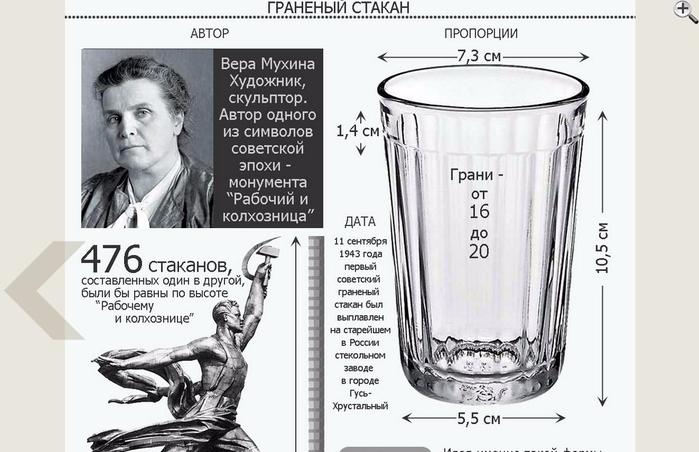 Граненый стакан (700x452, 201Kb)