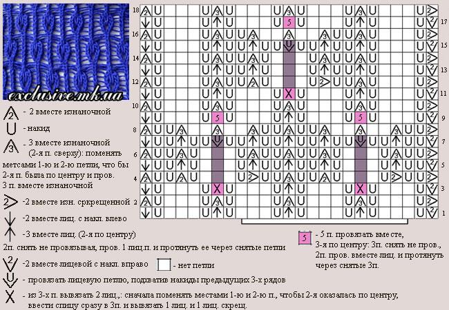 Схема узора капельки спицами