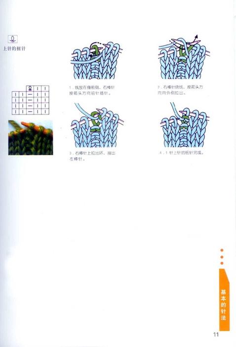 знакомство с композиционными схемами на примере