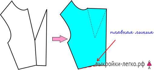 Шитье выкройка-основа платье