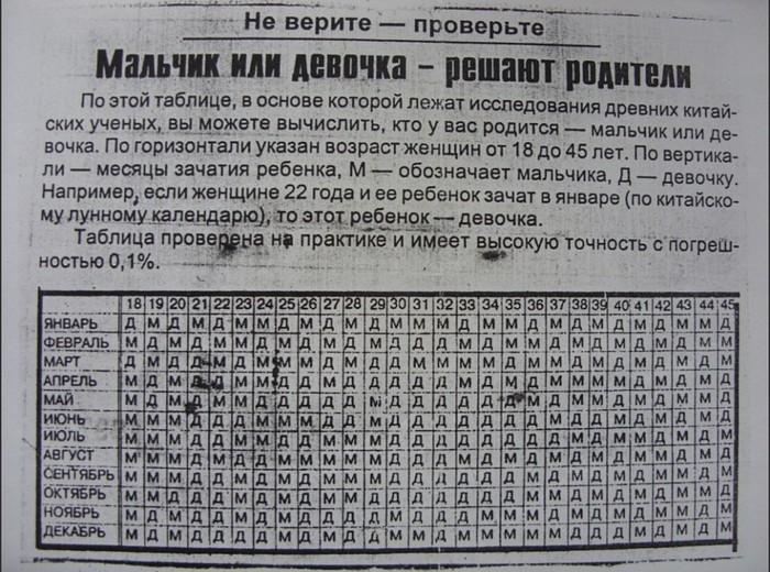 таблица (700x520, 139Kb)