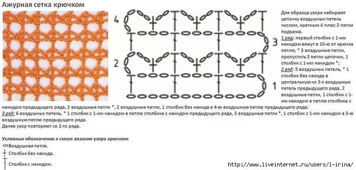 Вязание ажурной сетки схемы
