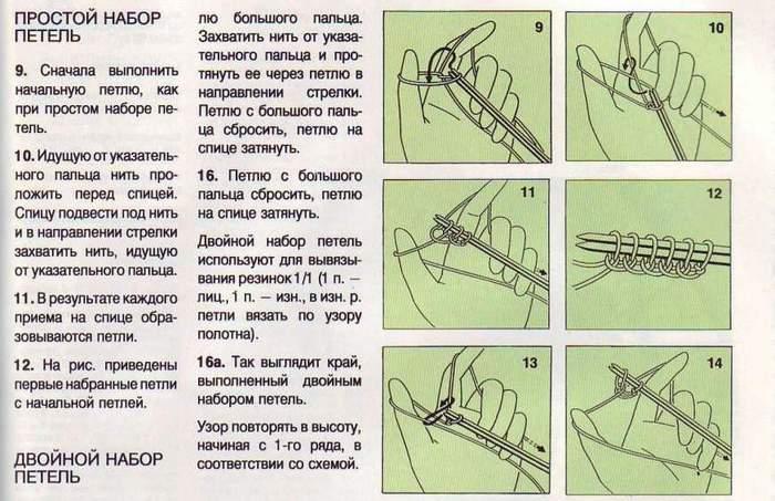 Простейшие схемы петель при вязании на спицах