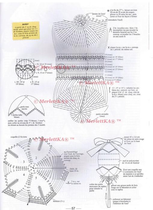 Схемы для вышивок к пасхе