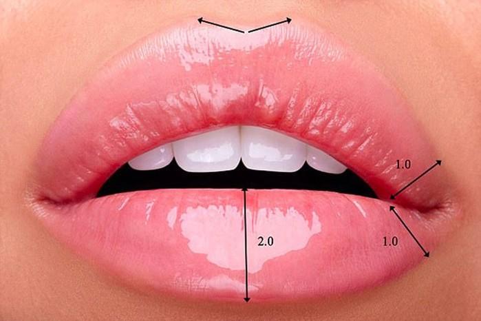 Как выглядят идеальные женские губы, которые нравятся мужчинам?