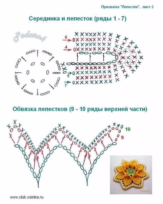 prihvanka-cv-3 (560x700, 259Kb)