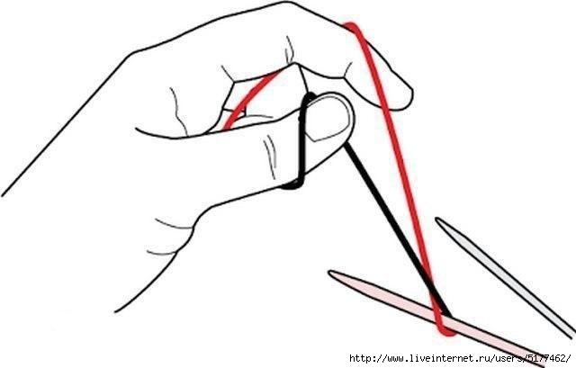 Как вязать край резинки
