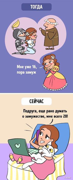 2.Отношение к замужеству (286x700, 161Kb)