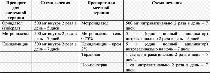 гинекология/3071837_Bezimyannii (700x245, 65Kb)
