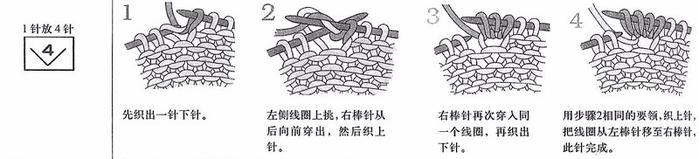 Как понять обозначения на китайских схемах по вязанию спицами