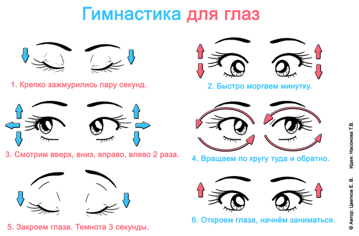 """alt=""""Упражнения по восстановлению зрения""""/2835299_Yprajneniya_dlya_vosstanovleniya_zreniya__gimnastika_dlya_glaz_1_ (700x461, 151Kb)"""