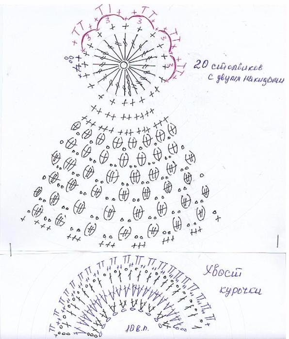 kurochki (596x700, 333Kb)