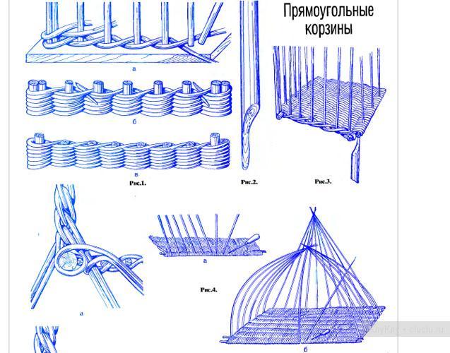 5988810_Kak_sdelat_korziny_iz_gazet__Vidi_pletenii (637x500, 62Kb)