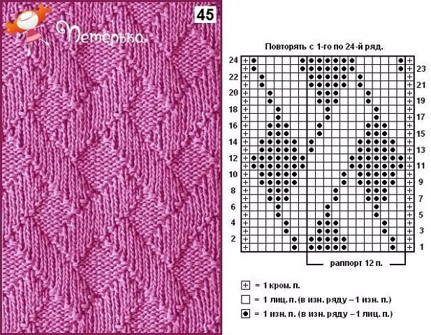 Лёгкие узоры для вязания на спицах