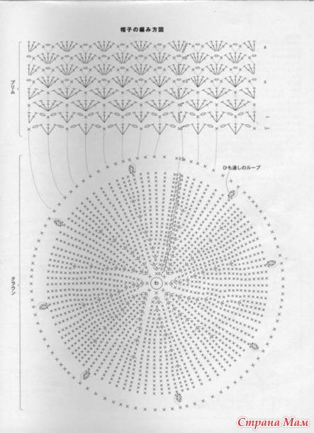 шляпка из рафии (443x610, 154Kb)