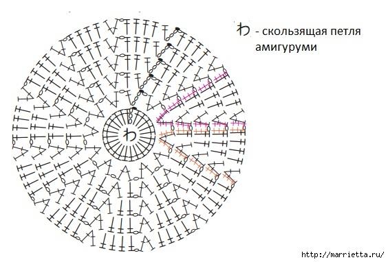 Вязание крючком круглого двухцветного коврика (6) (564x382, 149Kb)