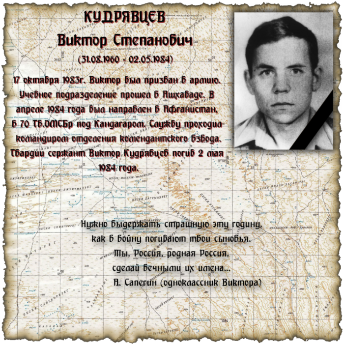 3120912_Kydryavcev (700x700, 1039Kb)