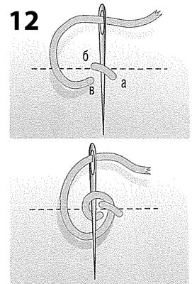 lena2005-07-uzel-12 (271x400, 151Kb)