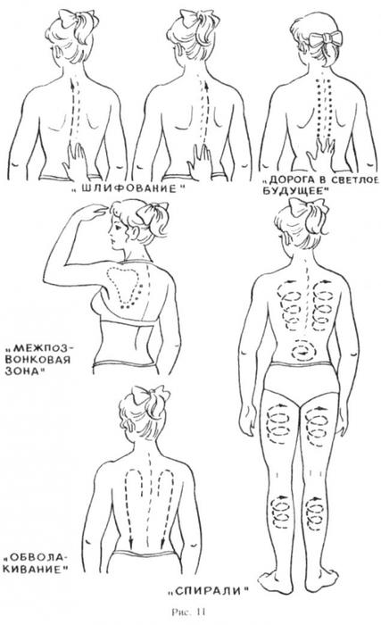 Тибетский массаж спины