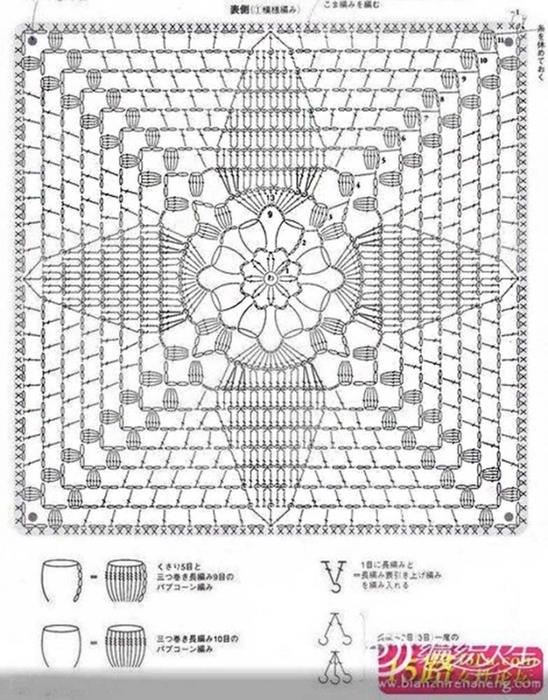 Схемы крючком накидок на табуретки крючком со схемами