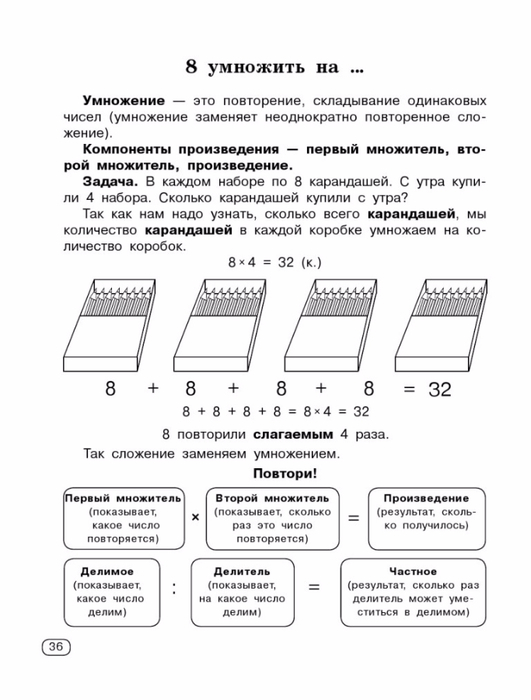 Узорова О.В., Нефедова Е.А. Быстро учим таблицу умножения.-36 (531x700, 177Kb)