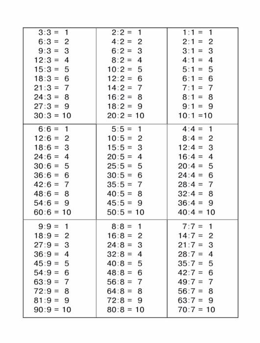 Узорова О.В., Нефедова Е.А. Быстро учим таблицу умножения.-48 (531x700, 166Kb)