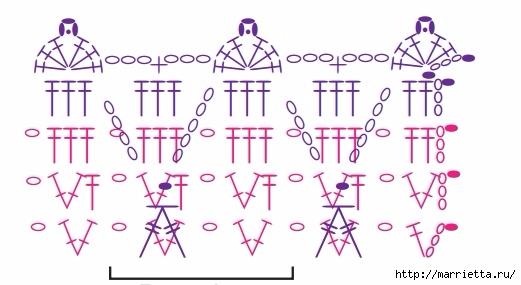 Круглый коврик крючком из пряжи «травка» (4) (521x285, 96Kb)