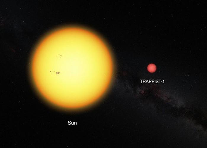 NASA обнаружило три пригодные для жизни планеты