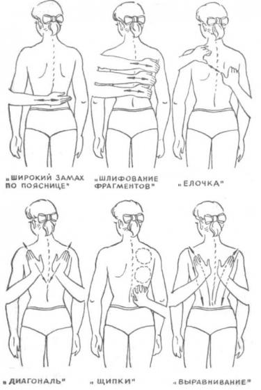Правильный массаж спины/6210208_kakpravilnodelatmassazhspiny (375x561, 98Kb)