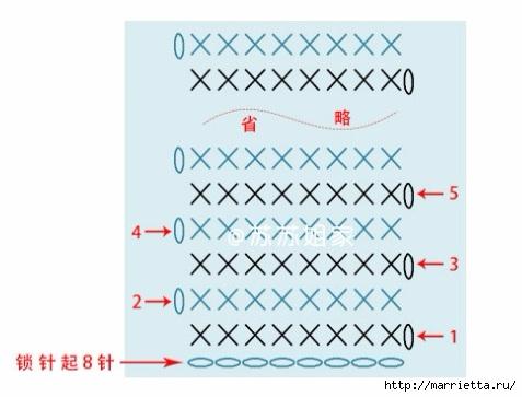 Летняя сумка-мешок крючком. Схемы вязания (15) (477x363, 87Kb)