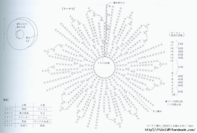 Вязаные крючком пирожные. Схемы вязания (13) (658x447, 149Kb)