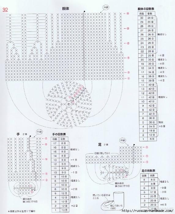 Амигуруми. Схемы вязания белого медведя, кроликов и котят (4) (572x700, 339Kb)
