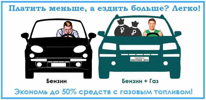 "alt=""Установка газобаллонного оборудования на автомобиль""/2835299_Ystanovka_gazoballonnogo_oborydovaniya_na_avtomobil (700x339, 30Kb)"