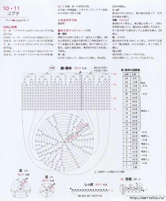 Брелки-амигуруми - поросенок и лягушонок. Схемы (2) (577x700, 333Kb)