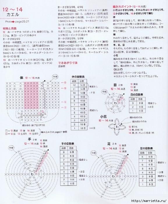 Брелки-амигуруми - поросенок и лягушонок. Схемы (6) (577x700, 359Kb)