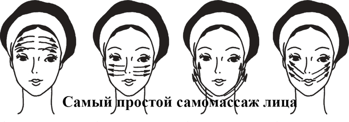 "alt=""самый простой самомассаж лица""/2835299_samii_prostoi_samomassaj_lica (700x245, 93Kb)"