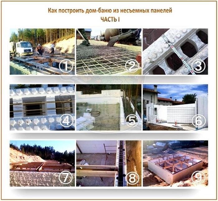 Самые необычные технологии строительства бани: от прозрачного бетона до 3D принтера