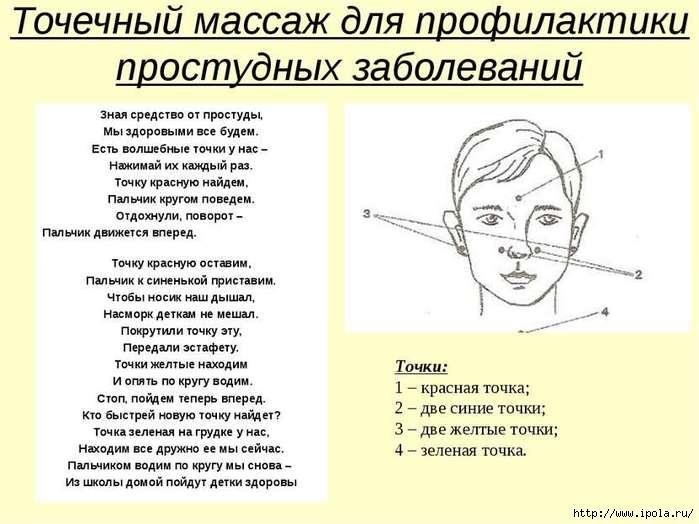 точечный массаж для дошкольников картинки