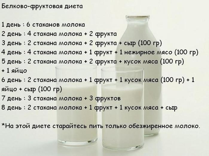 5463572_belkovofryktovaya_dieta (700x522, 110Kb)
