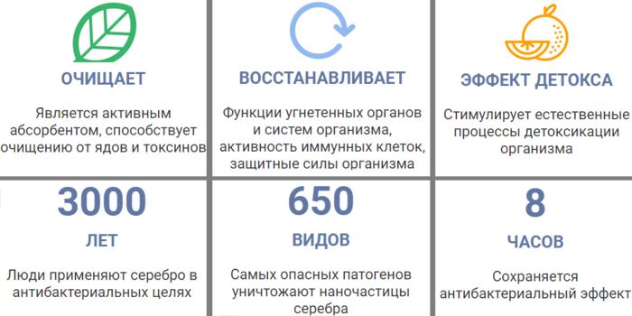 Как употреблять Филайф для чистки организма/6210208_filajf_dlya_reklamy (700x350, 125Kb)