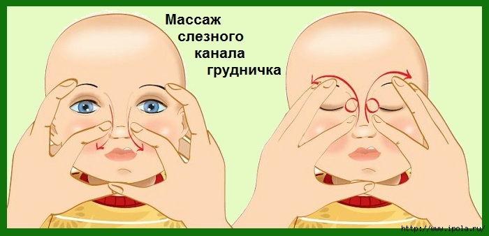 """alt=""""Что делать, если слезятся глаза?""""/2835299_massaj_slyoznogo_protoka (700x338, 103Kb)"""