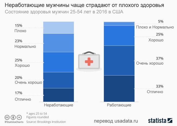 health_status (700x498, 44Kb)