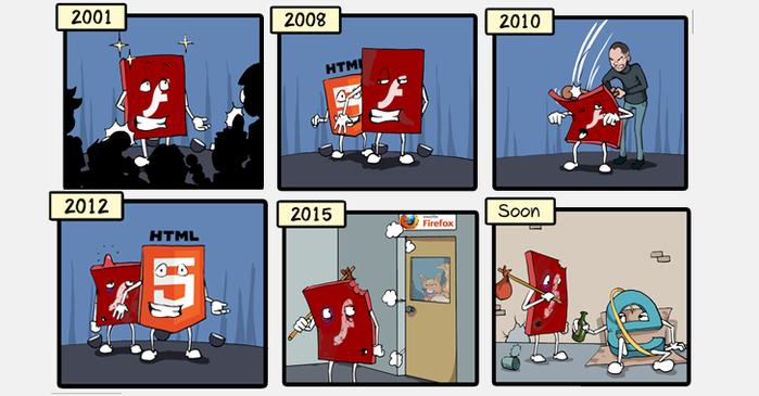 Как правильно и просто обновить Adobe Flash Player