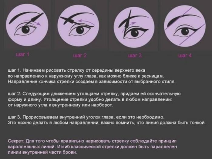 Как быстро нарисовать стрелки на глазах