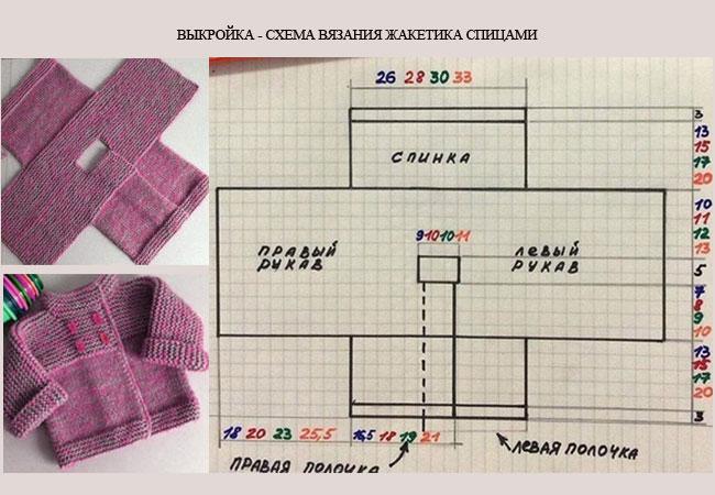 схема-вязания-жакетика (650x450, 72Kb)