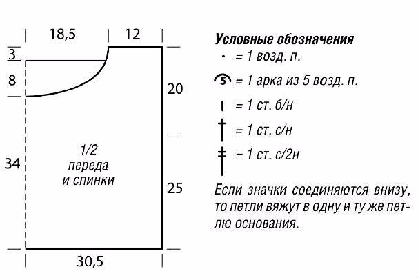 svobodnyy-azhurnyy-top-pautinkoy-sharf-vorotnik-scheme-vyazanie-kryuchkom-dlya-zhenshchin-zhilety (606x403, 89Kb)