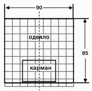 5988810_Odeyalo_transformer_dlya_novorojdennogo_2 (311x310, 17Kb)